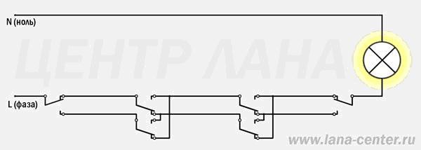 Схема подключения проходных выключателей для четырёх точек управления
